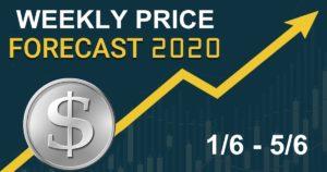 Dự báo giá vàng tuần lễ 1/6-5/6 và các chỉ số Us30, SP500