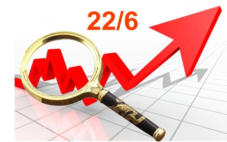 Dự báo giá 22/6, thị trường Vàng, Dow Jones, Sp500