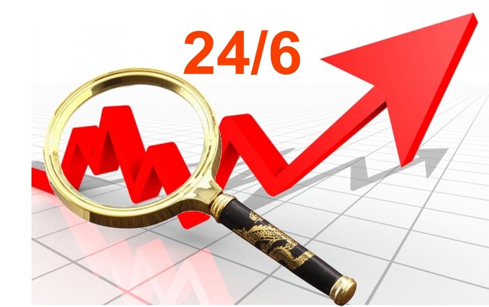 Dự báo giá 24/6, thị trường vàng, Dow Jones, Sp500