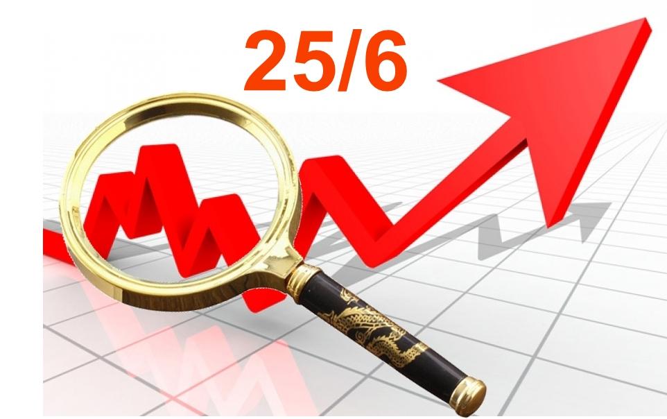 Dự báo giá 25/6, thị trường vàng, Dow Jones, Sp500.